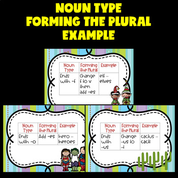 Irregular Plural Nouns Activities (Irregular Plural Nouns Game)