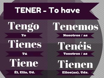 Irregular Present Tense Verb Posters