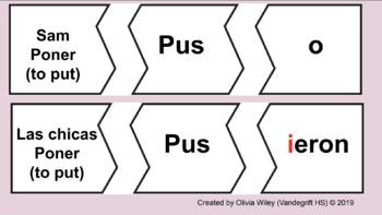 Irregular Preterit Stem & Ending Puzzle (JUUVI Verbs)