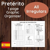 Pretérito Review : 1 page Graphic Organizer