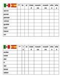 Pretérito Irregular Spanish Verbs Connect 4 Game 2
