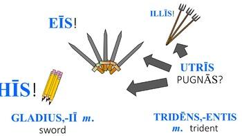 Irregular Pronoun Drills - part 3 of 3