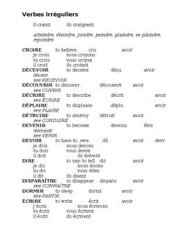 Irregular Verb Conjugations French Reference sheet