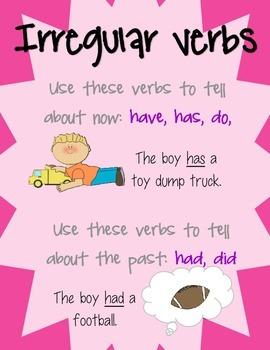 Irregular Verb Poster