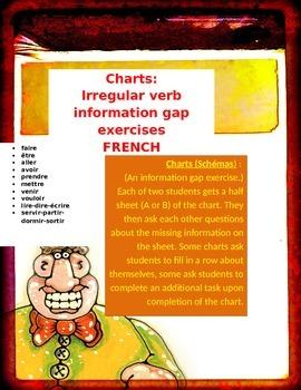 Irregular Verbs FRN Charts Igex