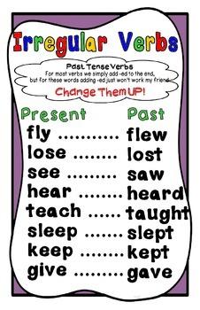 Irregular Verbs by Nita Marie