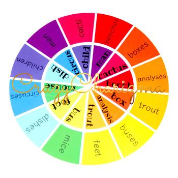 Irregular Plural Nouns Activities - Wheels