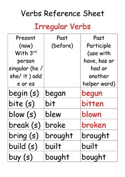 Irregular verb Reference Sheets, past, present and past participle