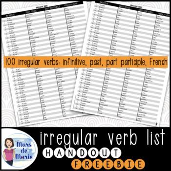 Irregular verb list