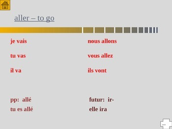 French Irregular verbs - présent, passé composé, futur