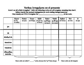 Irregular yo verb present tense notesheet in Spanish