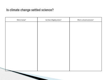 Is Climate Change Settled Science? (Final Statements)