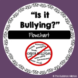 Is It Bullying? Flowchart for Students, Parents, and Teachers!