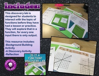 Is It a Function? Activity Pack 8.F.A.1