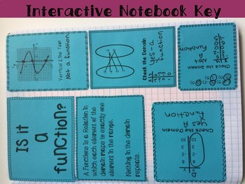 Is It a Function Foldable, INB, Practice Sheet, & Exit Ticket