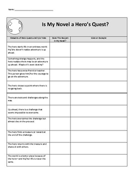 Is My Novel a Hero's Quest/Epic?