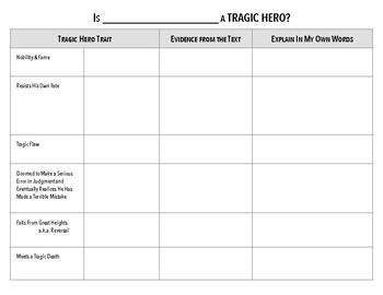 Is ______ a Tragic Hero?