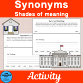 Synonym Ranking Is a House a Home?