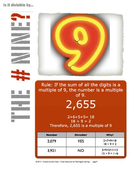 Is it Divisible By... 9 Divisibility Rules Posters for the Classroom - Gr. 2-8