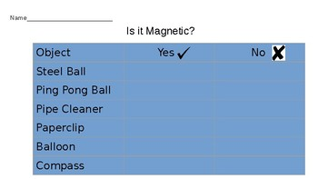 Is it Magnetic?