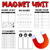 Is it Magnetic Expirement