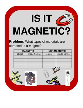 Is it Magnetic? Which materials/ metals are magnetic- Scie