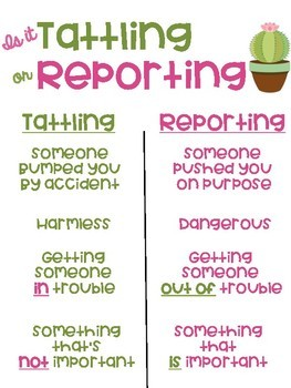 Is it Tattling or Reporting Cactus Succulent Themed Freebie