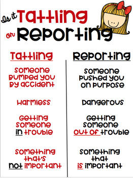 Is it Tattling or Reporting Colorful Cute Kids Themed Freebie