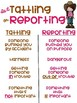 Is it Tattling or Reporting Cowboy Cowgirl Theme Freebie