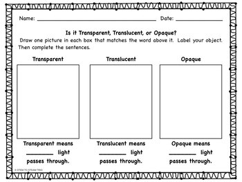 Is it Transparent, Translucent, or Opaque? Light Energy Investigation