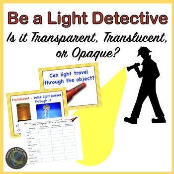 Is it Transparent, Translucent, or Opaque? Light Energy In