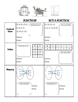 Is it a Function?-Graphic Organizer