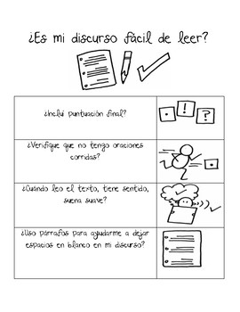 Is my Speech Easy to Read Rubric in Spanish