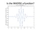 Is the Inverse a Function? - Horizontal Line Test Activity