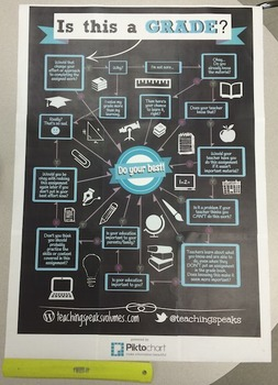 """""""Is this a GRADE?"""" flowchart POSTER (approx. 2x3 ft.)"""