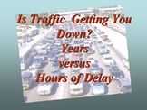 Is traffic really getting worse ? The Algebra Lab Manual