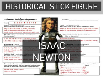 Isaac Newton Historical Stick Figure (Mini-biography)