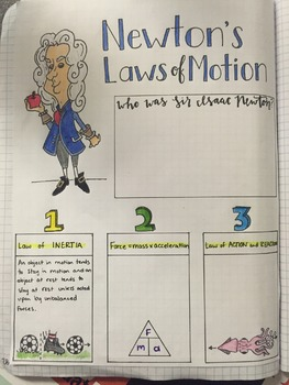 Isaac Newton And Laws Of Motion Graphic Organizer By