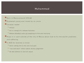 Islam Begins Powerpoint
