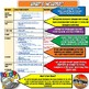 Google Classroom Islam Bundle Activities History Unit Lessons: Empires of Islam