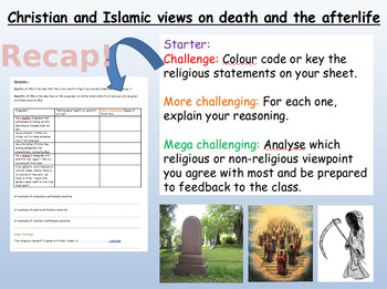 Islam, Christianity and Death