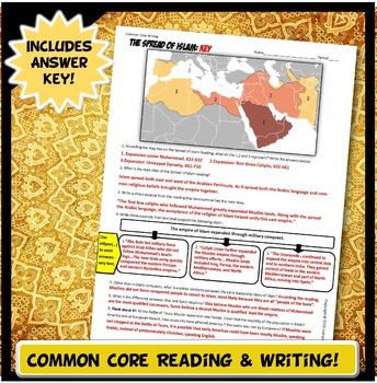 Islam Expansion Activity with Reading and Two Assignment Options
