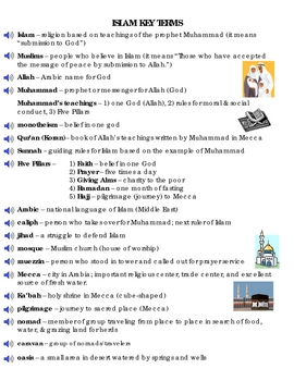 Islam Key Terms - Vocabulary Definitions & Pronunciations