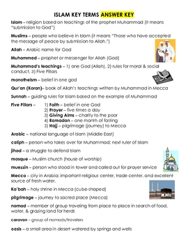 islam key terms vocabulary worksheet by monica lukins tpt. Black Bedroom Furniture Sets. Home Design Ideas