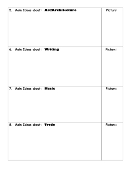 Islam Stations Activity - Worksheet