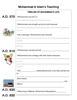 Islam Student Notes Packet