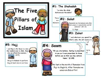 Islam: The 5 Pillars of Islam Classroom Poster Display