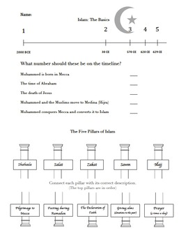 Islam: The Basics (Worksheet and Study Guide)