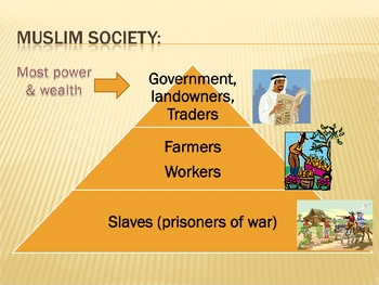 Islam - Trade & Everyday Life PowerPoint