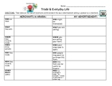 Islam - Trade in Arabia & Advertisement Worksheet